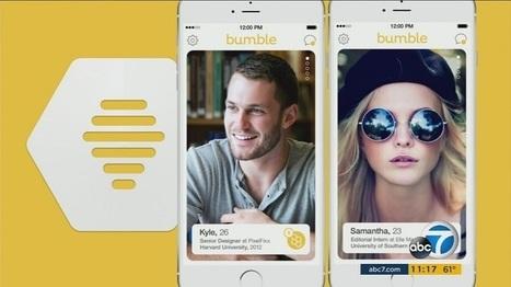 Bästa sättet att introducera online dating