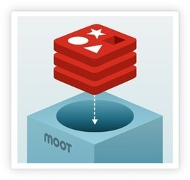 Redis as the primary data store? WTF?! | nodeJS and Web APIs | Scoop.it