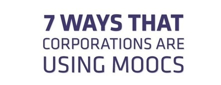 Putting MOOCs to Work Recap [Infographic] | Free Education | Scoop.it
