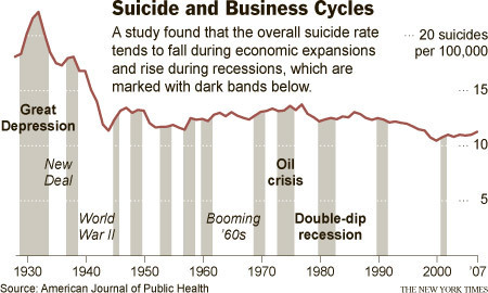 Facts about The Great Depression   The Great De...