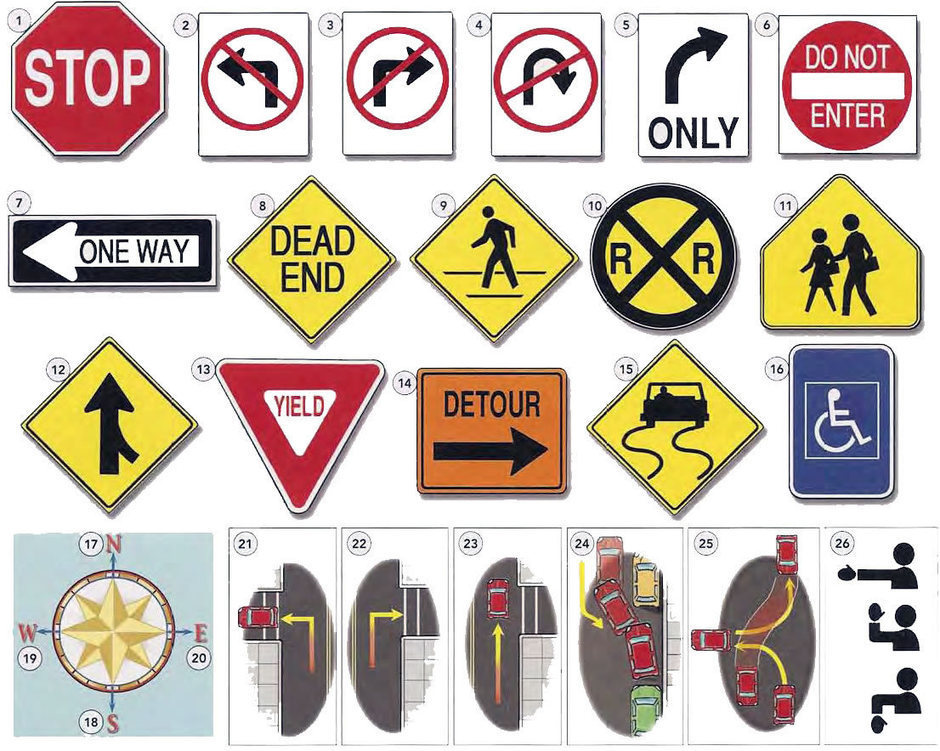 road signs in english International road signs learning using pictures and english words what will i learn from the english lesson on international road signs during this english lesson you will learn the english words for international road signs.