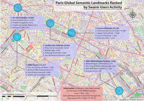 Measure of Landmark #Semantic Salience through #Geosocial Data Streams | #wayfinding #bigdata | The urban.NET | Scoop.it