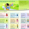 EAL D Resources for Teachers