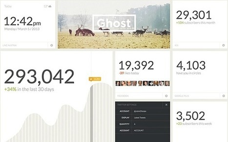 Ghost — A New Blogging Platform | Webdesigntuts+ | Web inspiration | Scoop.it