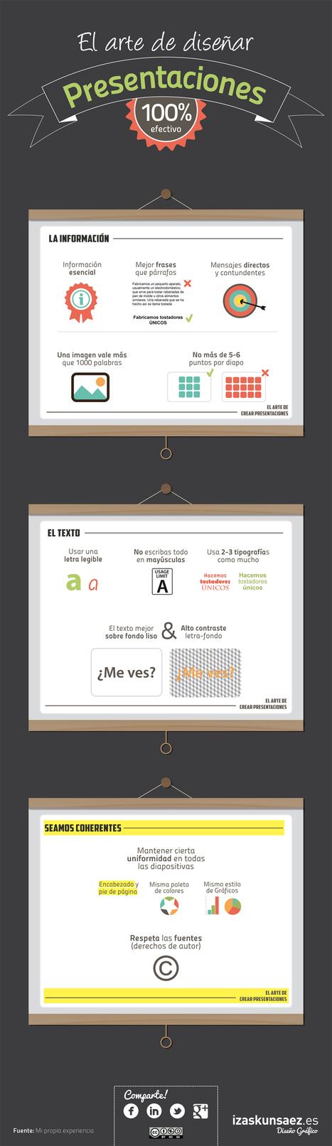 Infografía: El arte de diseñar buenas presentaciones | Educación y TIC | Scoop.it