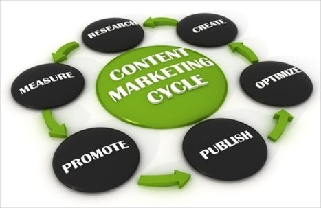 8 Reasons Companies Should Adopt a Content Marketing Culture | Create Positive Change | Scoop.it
