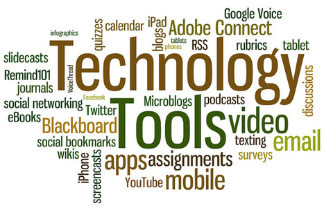 7 Steps for Choosing the Best Technology Tools for Your Teaching from Jason Rhode | Web Resources for New Faculty | Scoop.it