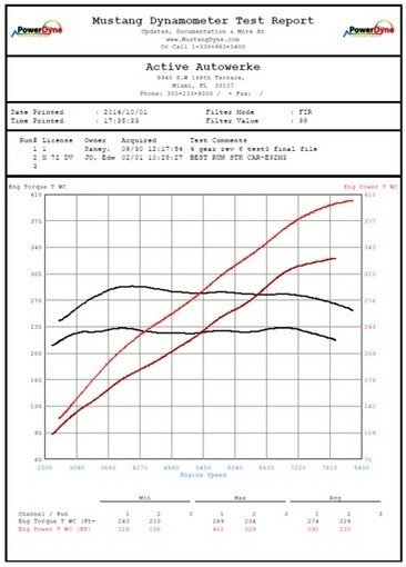 BMW E46 330 Supercharger Kit Level 1 by BMW tun