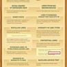 Infographicker