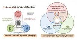 Nativos digitales vs aprendices del nuevo milenio: perfil eAprendiz | Escuela y Web 2.0. | Scoop.it