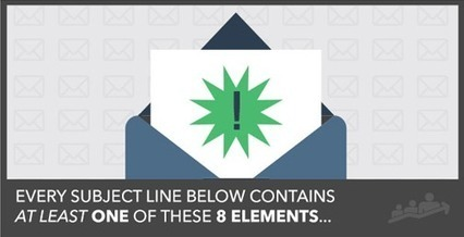 The 112 Best Email Marketing Subject Lines (so far) of 2016 | Agile Marketing | Scoop.it