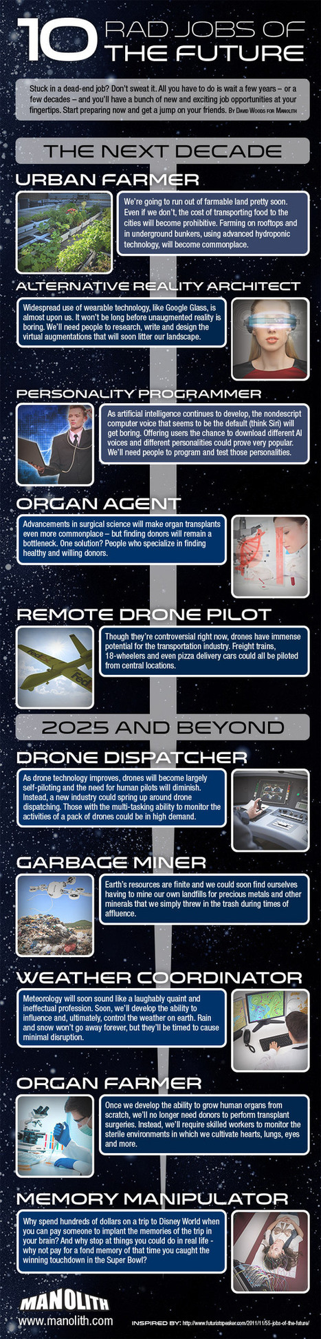 The Top 10 Rad Jobs of the Future [INFOGRAPHIC] | Career Advice | Scoop.it