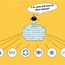 ¿Cómo usamos los datos abiertos? Participa en la encuesta | Diálogos sobre Gobierno Abierto | Scoop.it