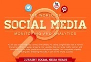 Social Media Monitoring Tools and Analytics | Social Media Monitoring | Scoop.it