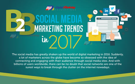 Six Hottest B2B Social Media Marketing Trends in 2017 [infographic] | B2C | SocialMoMojo Web | Scoop.it