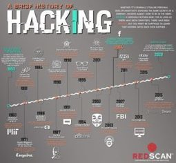 A History of Hacking | The Best Infographics | Scoop.it
