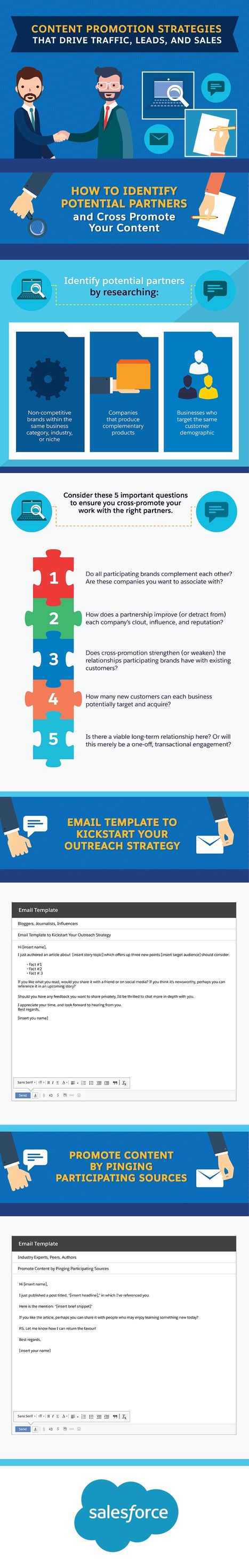 [Infographic] 7 Content Promotion Strategies That Drive Traffic, Leads, and Sales | My Blog 2016 | Scoop.it