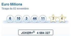 LYon-Actualités.fr: L'Euromillions de la FDJ sur le chemin d'un nouveau record ! | LYFtv - Lyon | Scoop.it