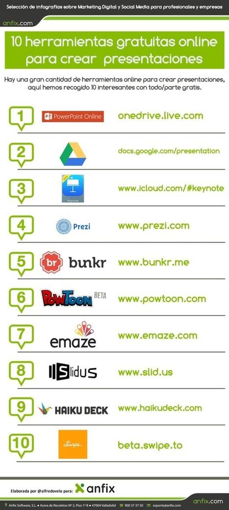 10 herramientas gratis para crear presentaciones | #REDXXI | Scoop.it