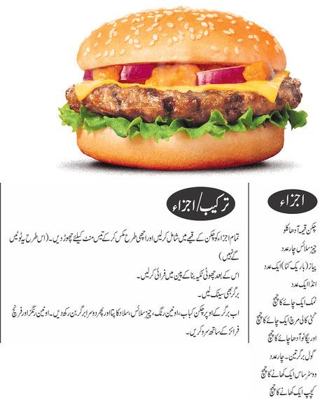 Homemade cheese burger recipe in urdu pakista homemade cheese burger recipe in urdu pakistani recipes workout routine and diet plan forumfinder Images