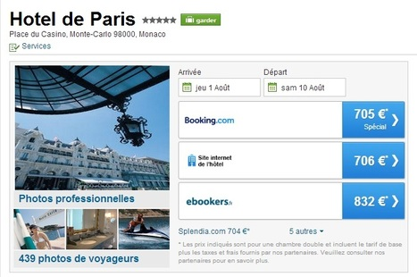 Coquin de Tripadvisor by Marketing Hôtelier ! | La photo à la une de votre hotel redirige vers les OTA ! Article by Nicolas Duffard | Infos pros btob & boites à outils de Paxs Conseil | Scoop.it