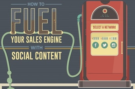 How To Fuel Your Sales Engine With Social Content [INFOGRAPHIC] - AllTwitter   Ayantek's Social Media Marketing Digest   Scoop.it