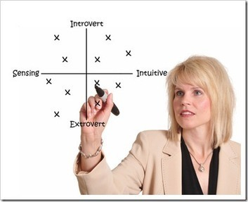 Personality Test: Are You an Ambivert?   Life @ Work   Scoop.it