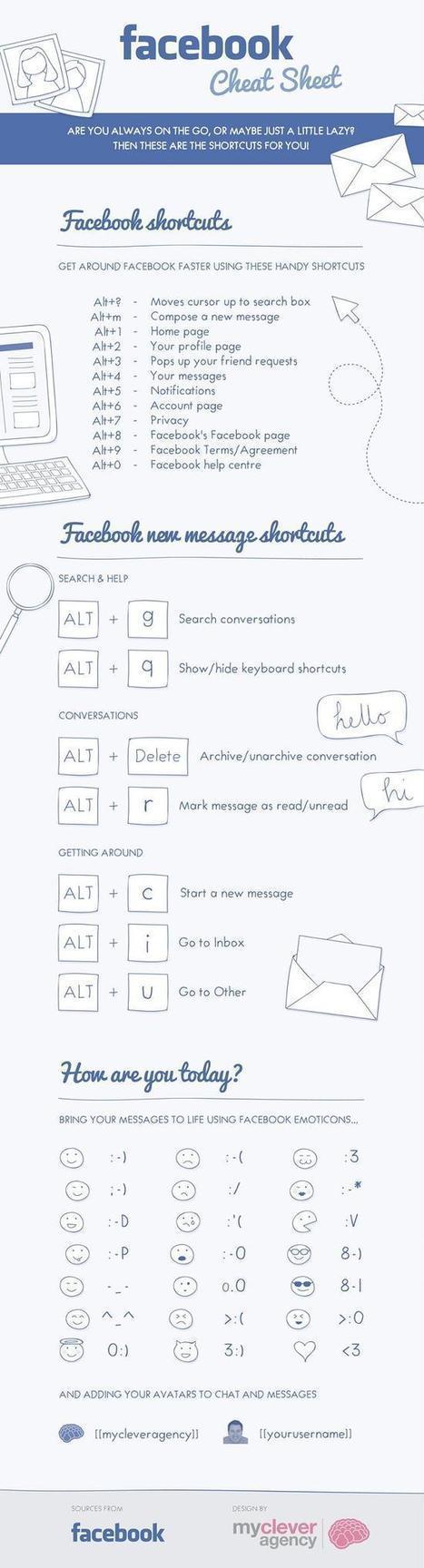 Atajos de teclado para FaceBook #infografia #infographic #socialmedia | Seo, Social Media Marketing | Scoop.it