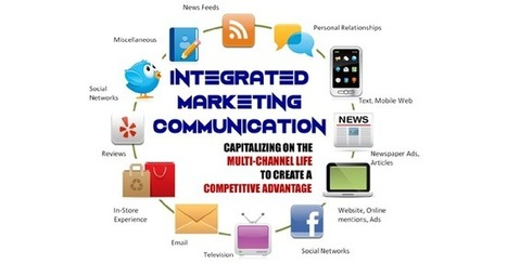 Is Integrated Marketing Communications (IMC) Valuable to Small Business? | Negocios&MarketingDigital | Scoop.it