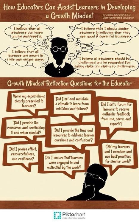 Developing a Growth Mindset | 21st Century Learning 101 | Scoop.it