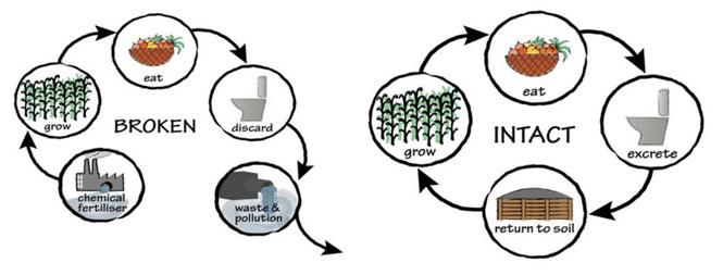 Hydrousa veut transférer ses solutions contre le stress hydrique aux zones rurales et isolées
