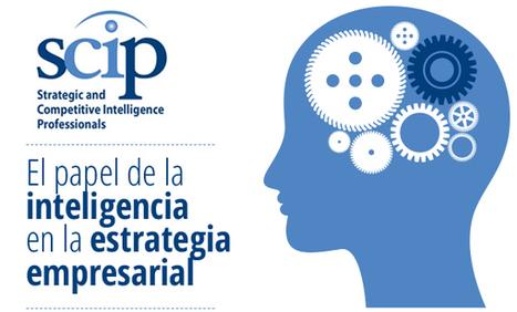 El papel de la inteligencia en la estrategia empresarial   Asuntos de Interés   Scoop.it