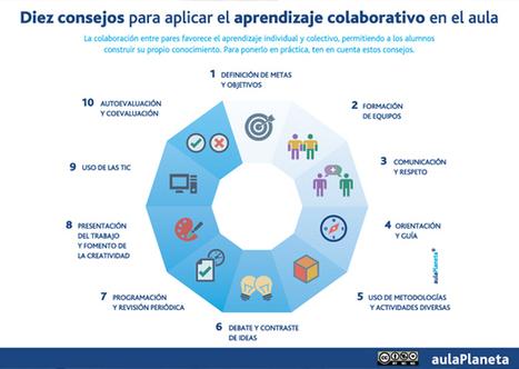 Diez consejos para aplicar el aprendizaje colaborativo en el aula -aulaPlaneta | E-Learning, M-Learning | Scoop.it
