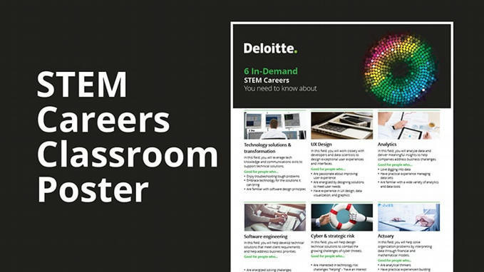 Free In-Demand STEM Careers Poster | EdTech: Th...
