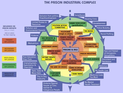 What is ... the Prison Industrial Complex? | And Justice For All | Scoop.it