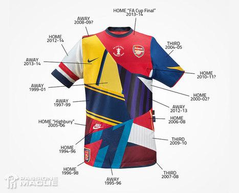 Arsenal Nike, una maglia celebrativa per i 20 a