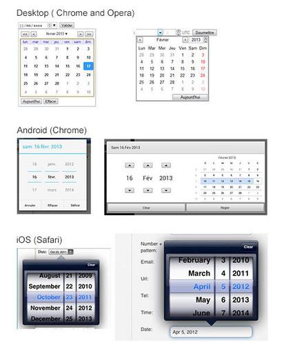 Responsive Webdesign – présent et futur de l'adaptation mobile - Alsacreations | Web mobile - UI Design - Html5-CSS3 | Scoop.it