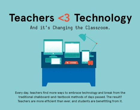 Teachers Love Technology - Online Universities.com | Eclectic Technology usage | Scoop.it
