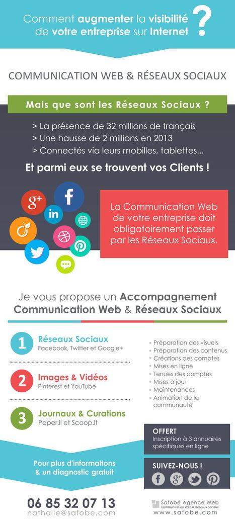 Comment augmenter la visibilité de votre entreprise sur Internet ? | Communication #Web & Réseaux Sociaux | Scoop.it
