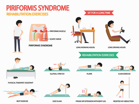 Piriformis syndrome operation