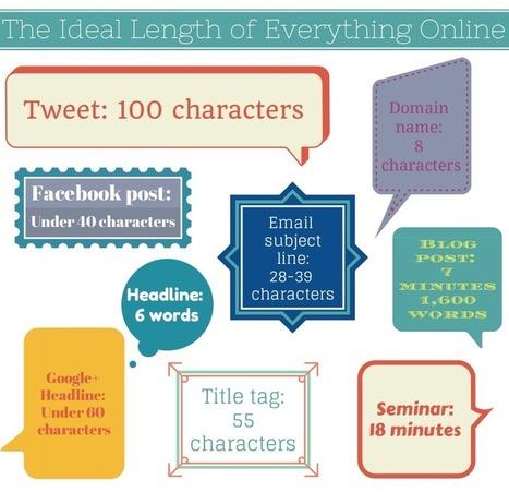 La taille idéale des articles de blog et des publications sur les réseaux sociaux | Cuistot des Médias Sociaux | Scoop.it