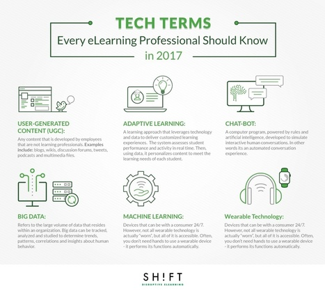 The Future is Here: Tech Terms Every eLearning Professional Should Know in 2017 | Zentrum für multimediales Lehren und Lernen (LLZ) | Scoop.it