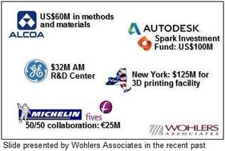 Wohlers Talk » Investment in AM | Additive Manufacturing News | Scoop.it