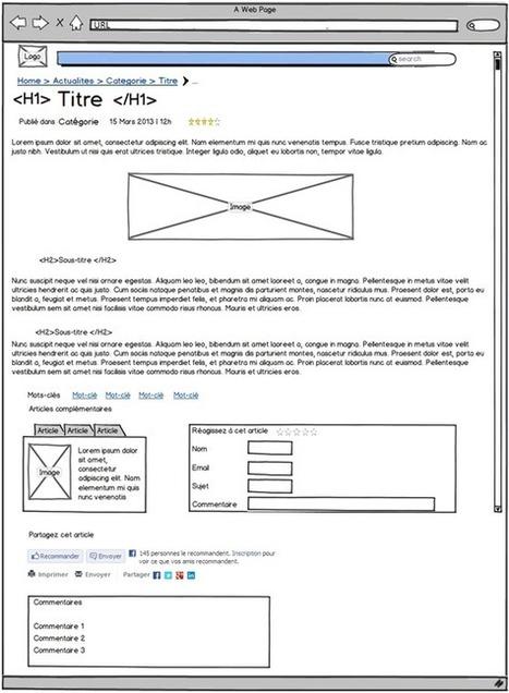 Comment optimiser son référencement dans Google News | Webmarketing & Communication | Scoop.it