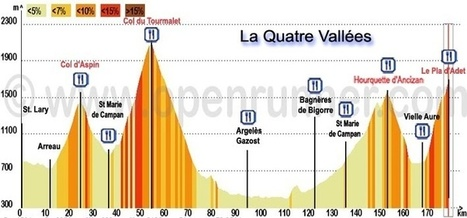 Vélo : la Pyrénéenne dans la vallée ce dimanche | Vallée d'Aure - Pyrénées | Scoop.it