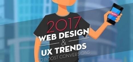 [Infographie] La grammaire du web design et de l'UX   Marketing digital, communication, etc.   Scoop.it