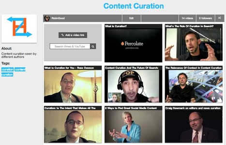 Search, Collect, Organize and Publish Video Collections on Your Site with Huzzaz | Entrepreneurial Passion | Scoop.it