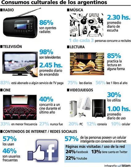Página/12 :: El país :: Una radiografía de la nueva sociedad digital | educacion-y-ntic | Scoop.it