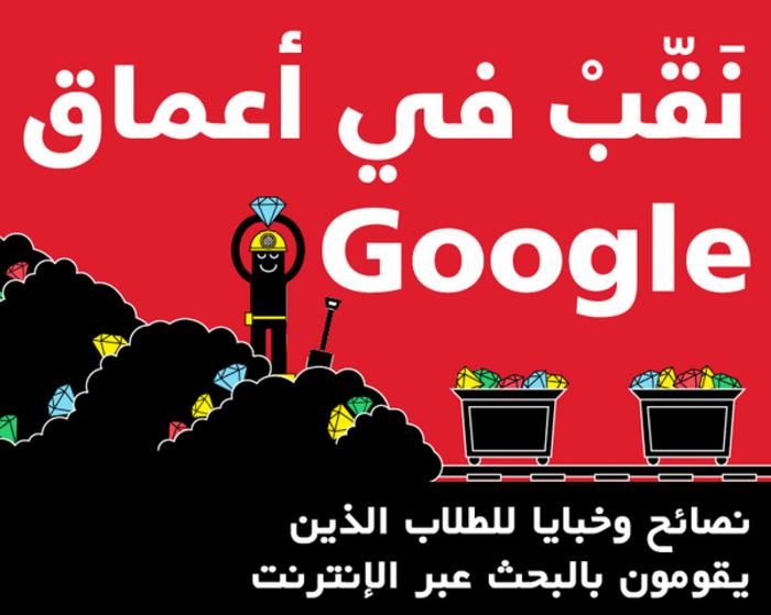 (TOOL) (AR) - للباحثين والطلبة .. كيف تحصل على ما تريد من بحث جوجل - انفوجرافيك (مُعرّب) | Glossarissimo! | Scoop.it