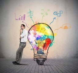 Your Imagination, the Ultimate Success Tool | Creativity & Innovation | Scoop.it